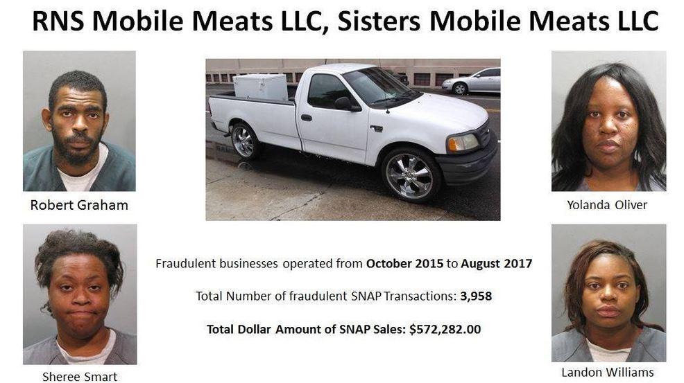 Florida Jacksonville Public Assistance Food Stamp Fraud