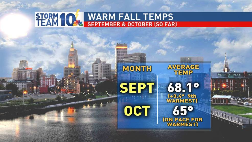StormTeam10: Halfway through a warm Fall