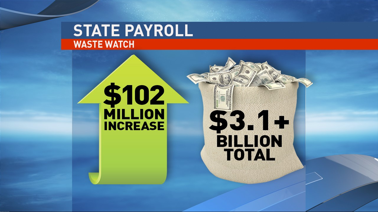State payroll increased by $102 million bringing total payout to $3.12 billion. (WSYX/WTTE)