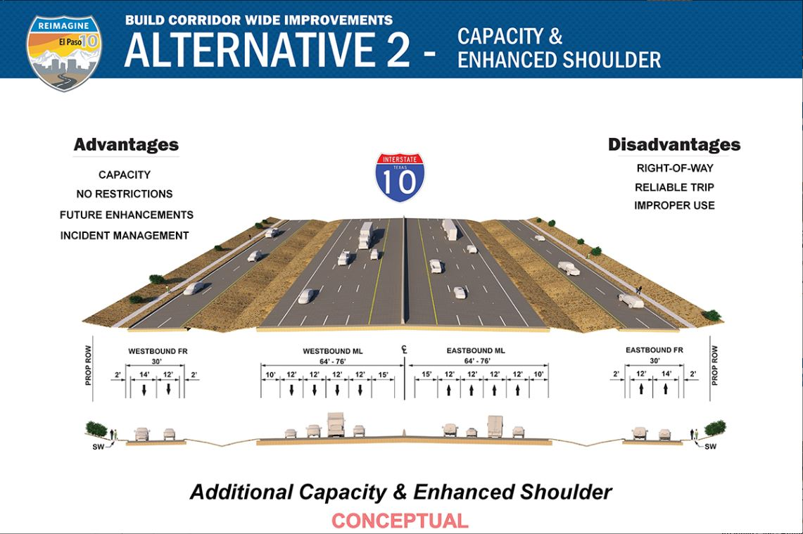 The second alternative keeps the capacity concept, but increases the shoulder to 15-feet wide.